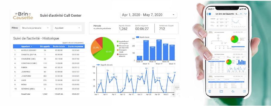 Mes-Secrétaires - Des outils statistiques pour nos clients